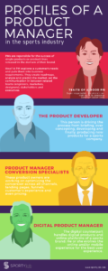 Profiles of Product Managers in the sports industry